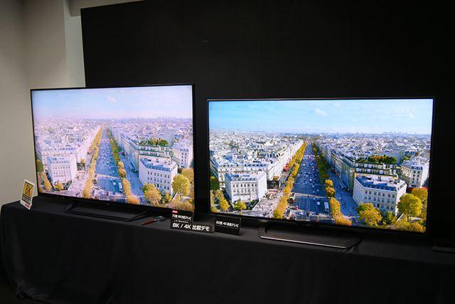 8K Television