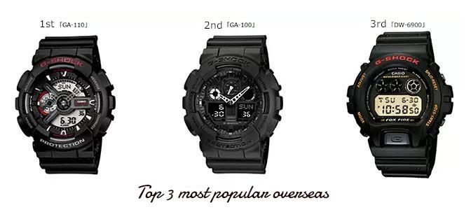 G-shock,wristwatch