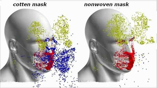 facial mask,
